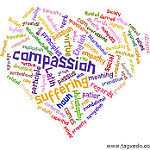A word cloud about compassion